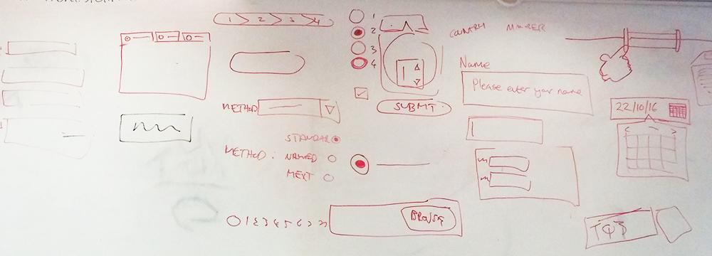 Form Elements Brainstorm